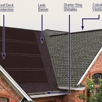 GAF Lifetime Roofing System - Cox Roofing